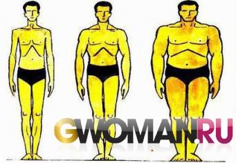 Идеальный рост вес возраст - 3